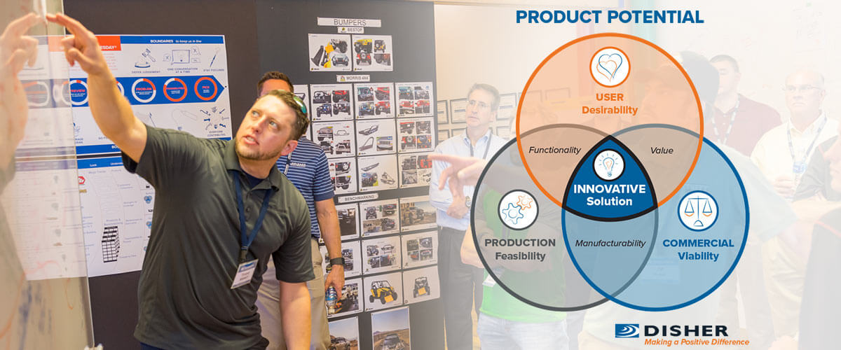 Core Disciplines for Product Innovation
