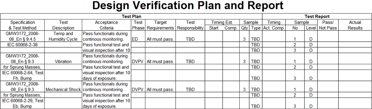Design Verification Plan and Report