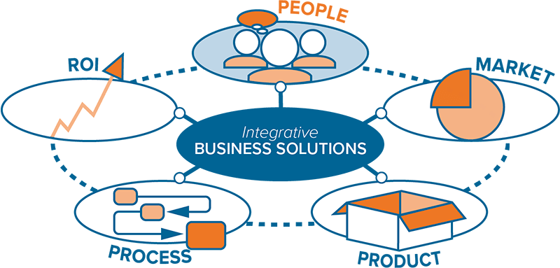 Integrative Business Solutions People