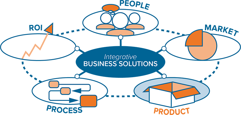 Integrative Business Solutions Product