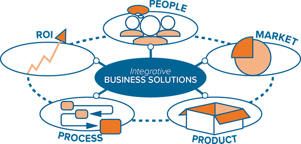 Integrative Business Solutions