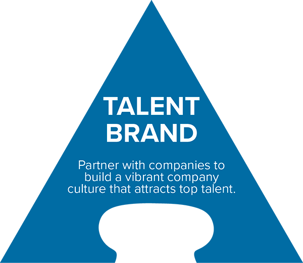 Talent Brand Piece