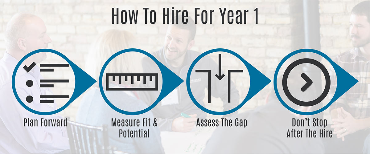 How to Hire for Year 1
