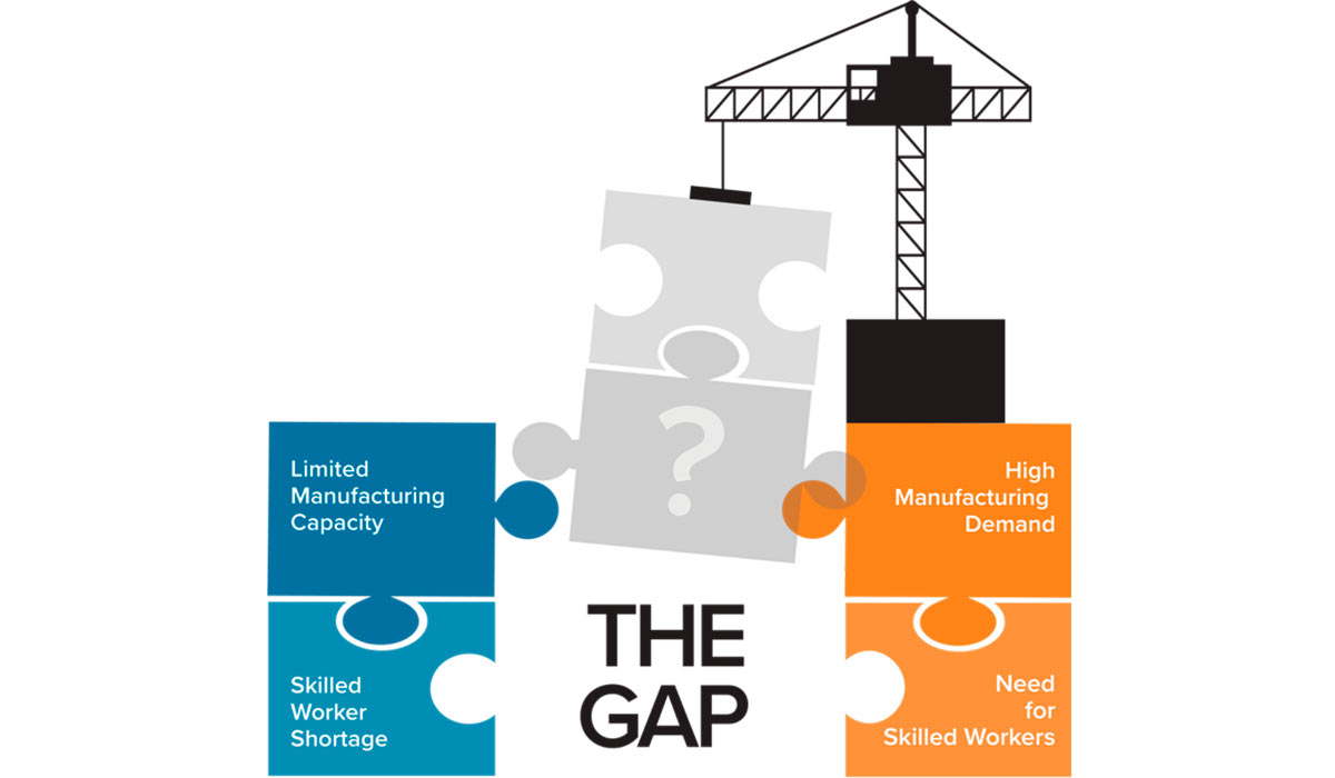 The Manufacturing Labor Gap