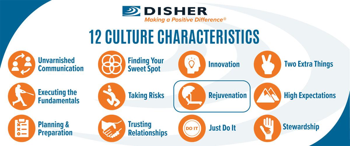 Rejuvenation Culture Characteristic